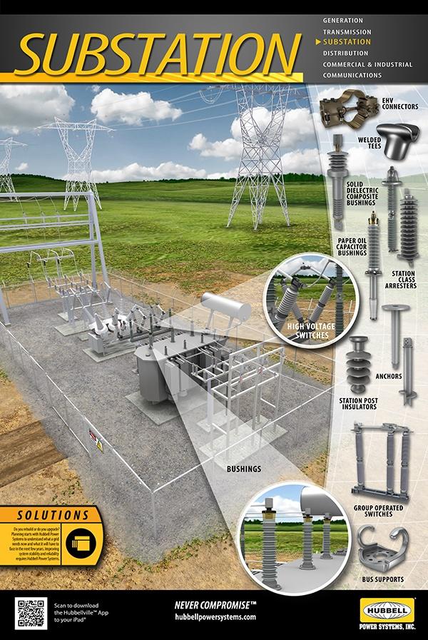 HPS_poster.Substation300f sm-1.jpg
