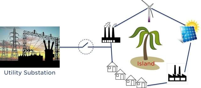 Power System Island.jpg